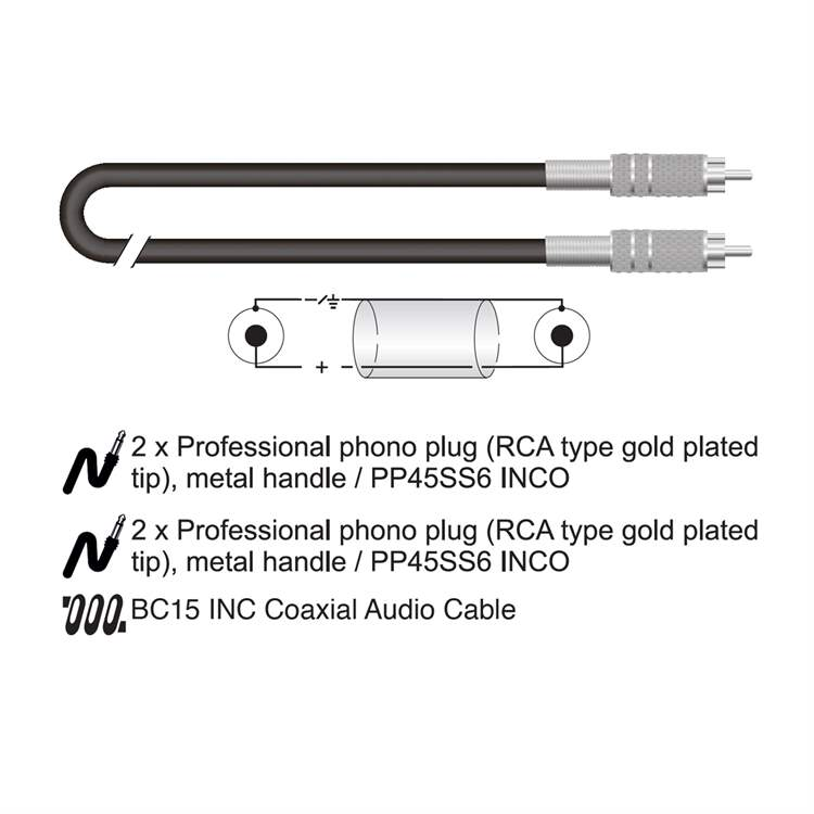 Inco INCO G246G Unbalanced patch cable RCA - RCA / 0.6 mt